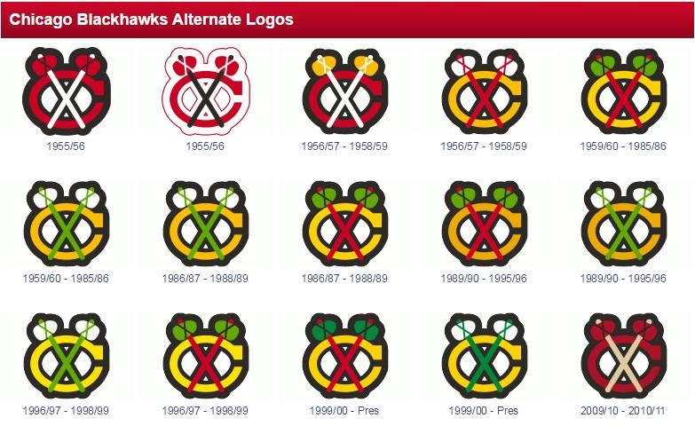 Chicago Blackhawks alternative logos